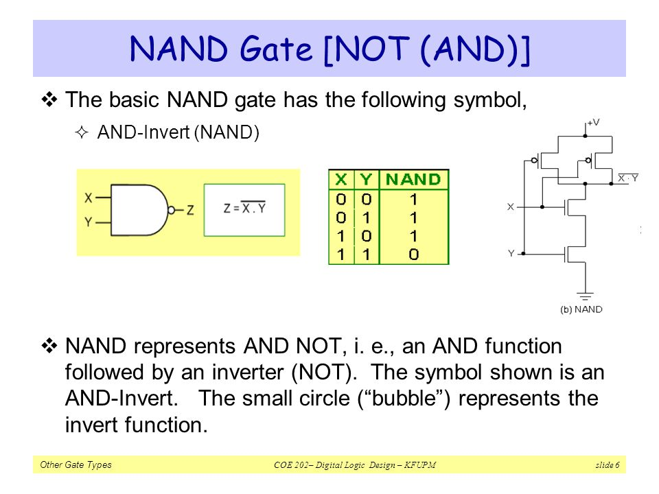 NAND Gate [NOT (AND)] The basic NAND gate has the following symbol,